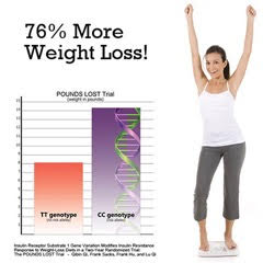 weight-loss-1